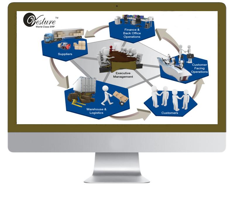 POS Wholesale Distributors | Wholesale POS Software